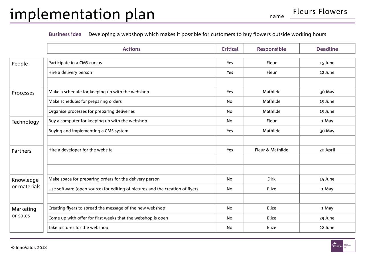 Implementation Plan Service Engineering Platform
